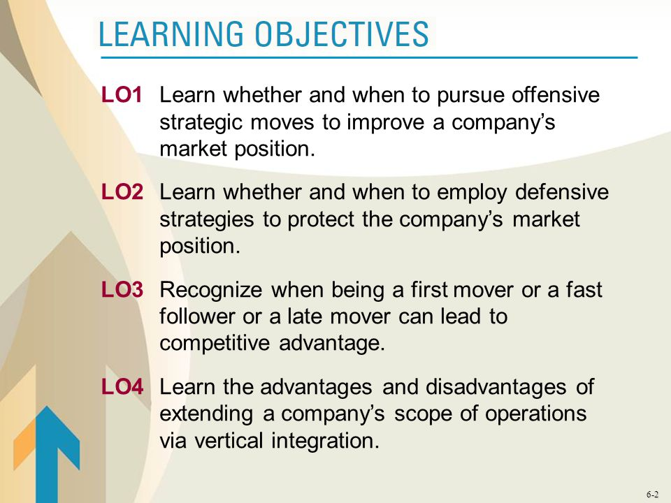 LO1 Learn whether and when to pursue offensive strategic moves to improve a company's market position.