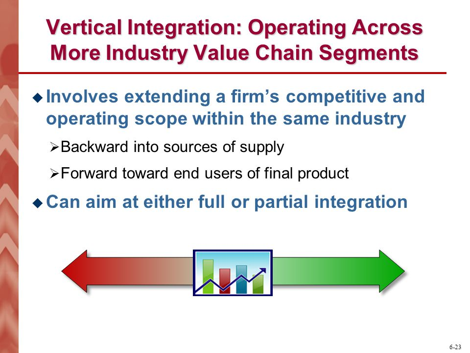 Vertical Integration: Operating Across More Industry Value Chain Segments