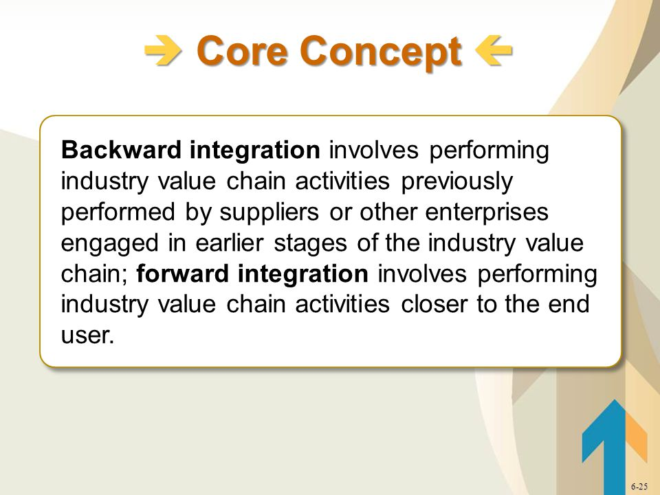 Backward integration involves performing industry value chain activities previously performed by suppliers or other enterprises engaged in earlier stages of the industry value chain; forward integration involves performing industry value chain activities closer to the end user.
