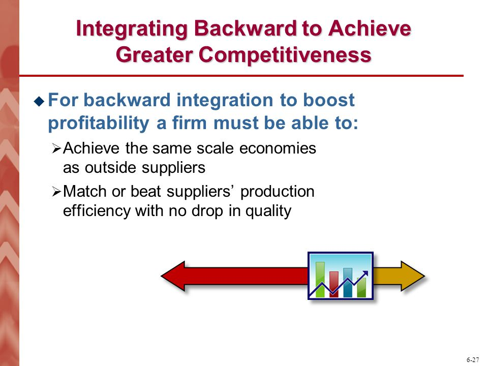 Integrating Backward to Achieve Greater Competitiveness
