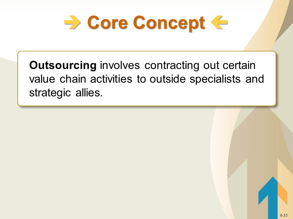 Outsourcing involves contracting out certain