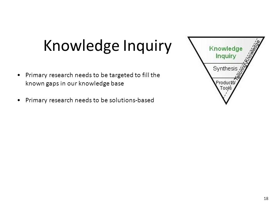 Knowledge Inquiry Primary research needs to be targeted to fill the known gaps in our knowledge base.