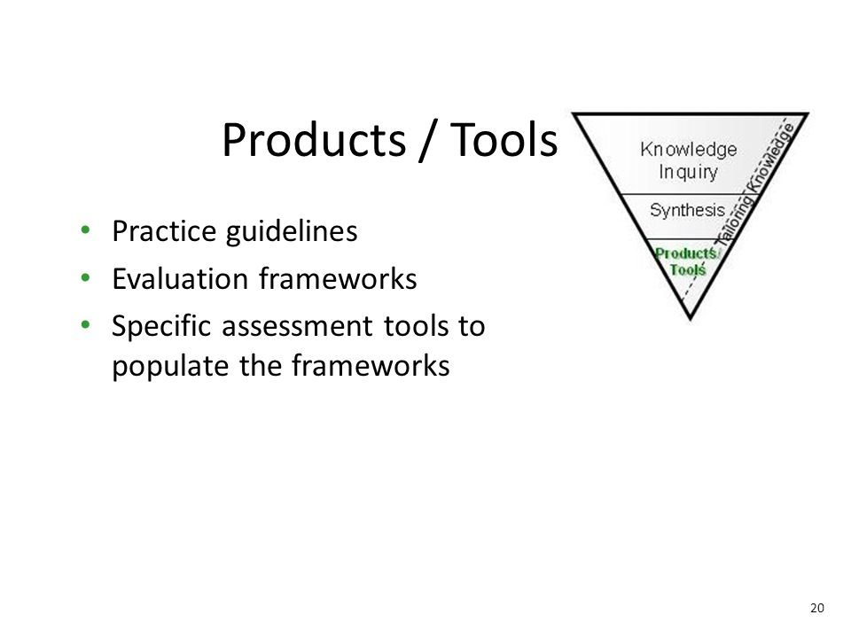 Products / Tools Practice guidelines Evaluation frameworks