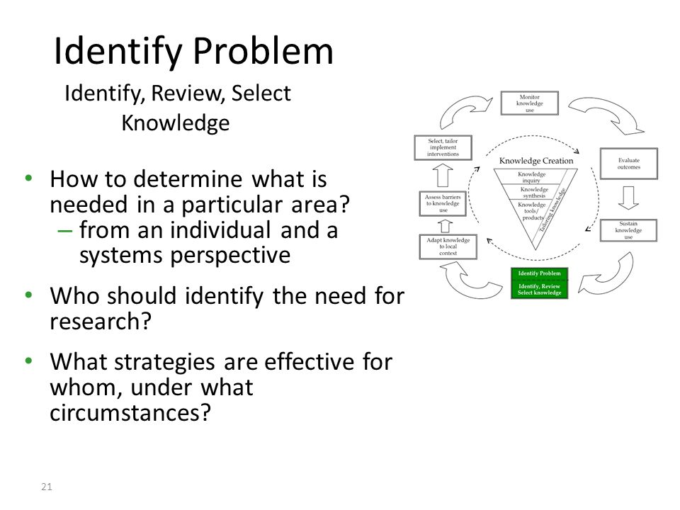 Identify, Review, Select Knowledge