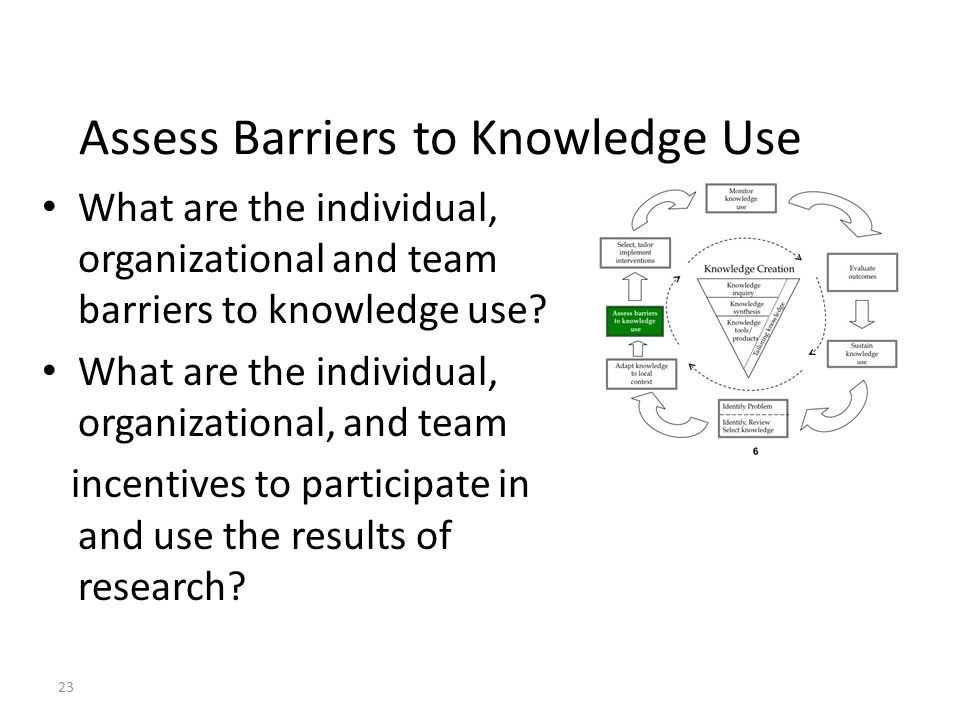 Assess Barriers to Knowledge Use