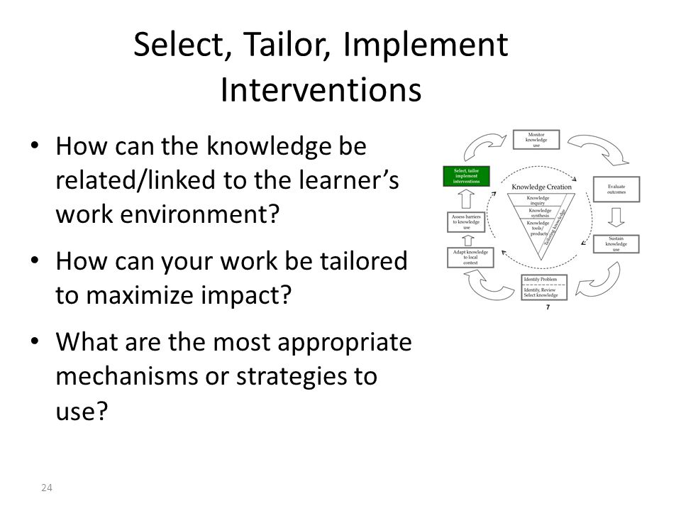 Select, Tailor, Implement Interventions