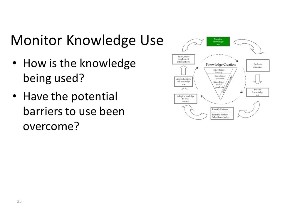 Monitor Knowledge Use How is the knowledge being used
