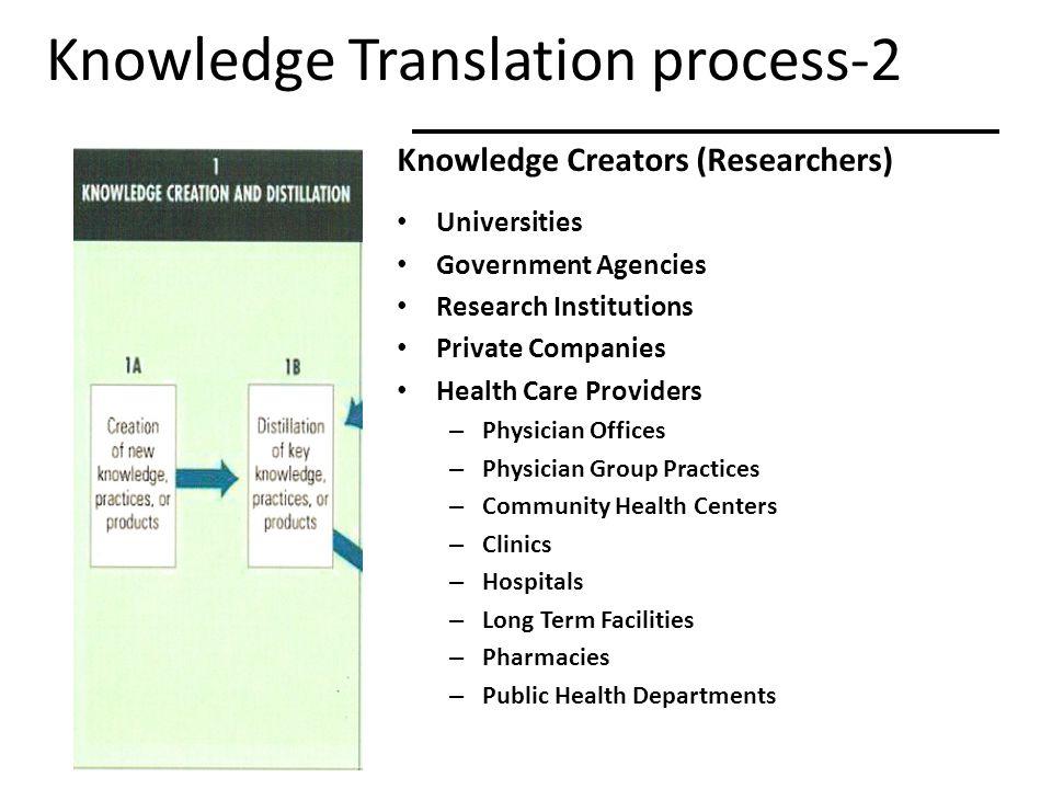 Knowledge Translation process-2