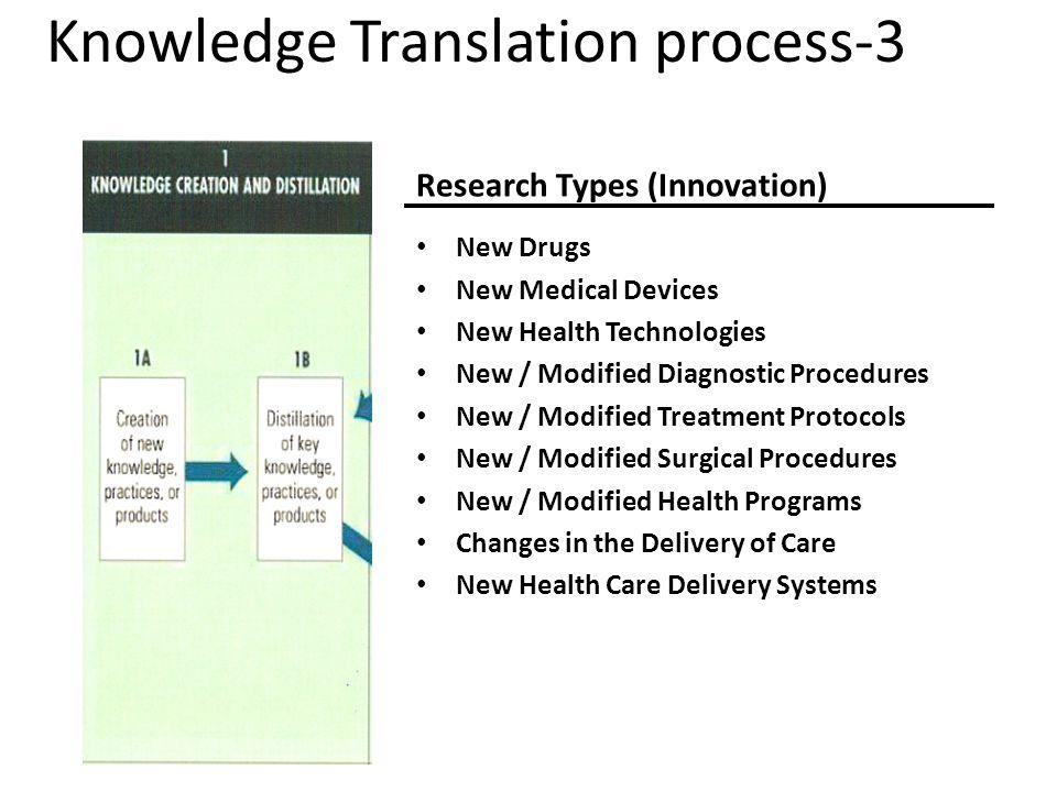 Knowledge Translation process-3