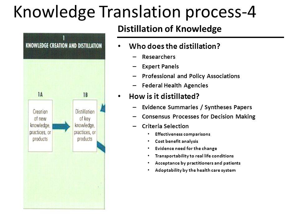 Knowledge Translation process-4