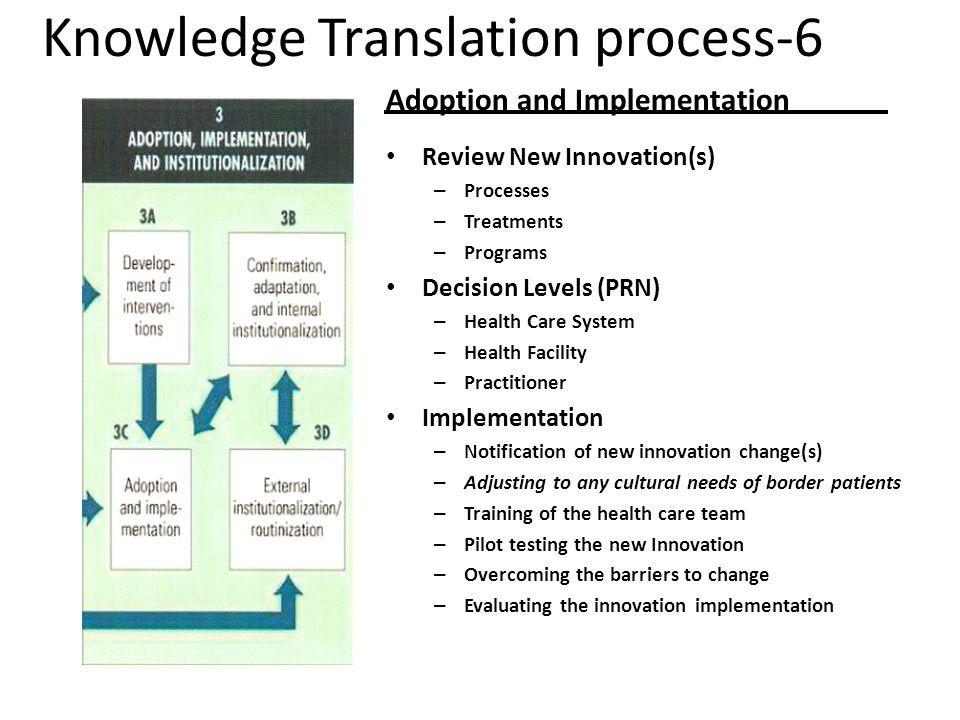 Knowledge Translation process-6