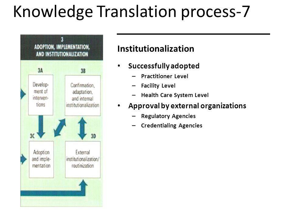 Knowledge Translation process-7