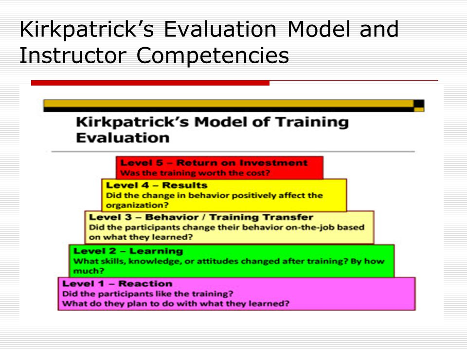 Kirkpatrick's Evaluation Model and Instructor Competencies