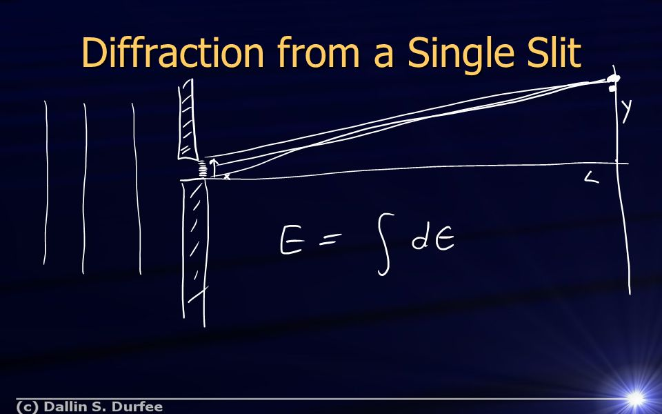 Diffraction from a Single Slit