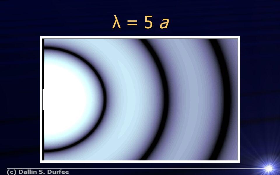 λ = 5 a