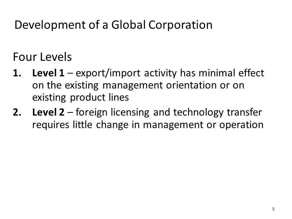 Development of a Global Corporation
