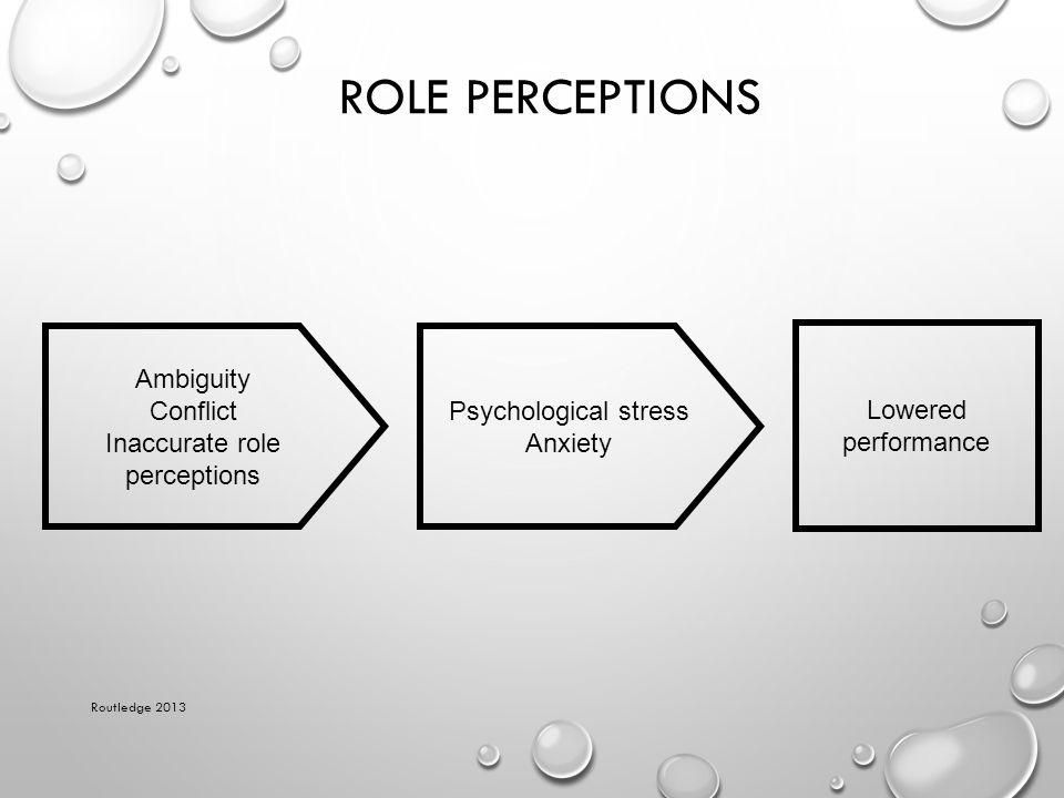 Inaccurate role perceptions