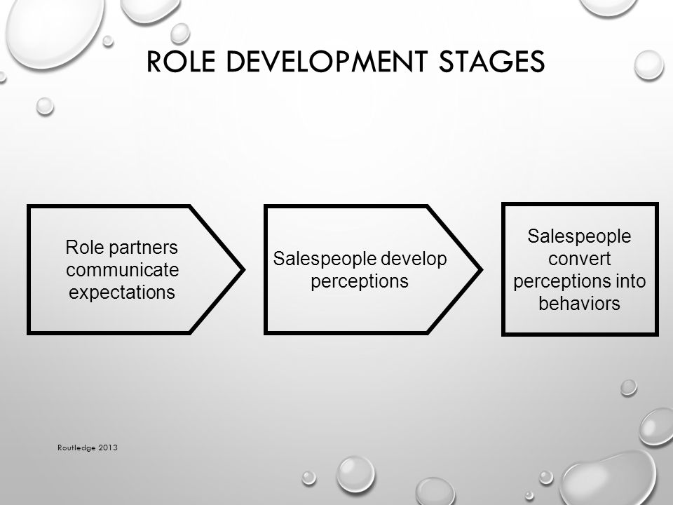 Role Development Stages