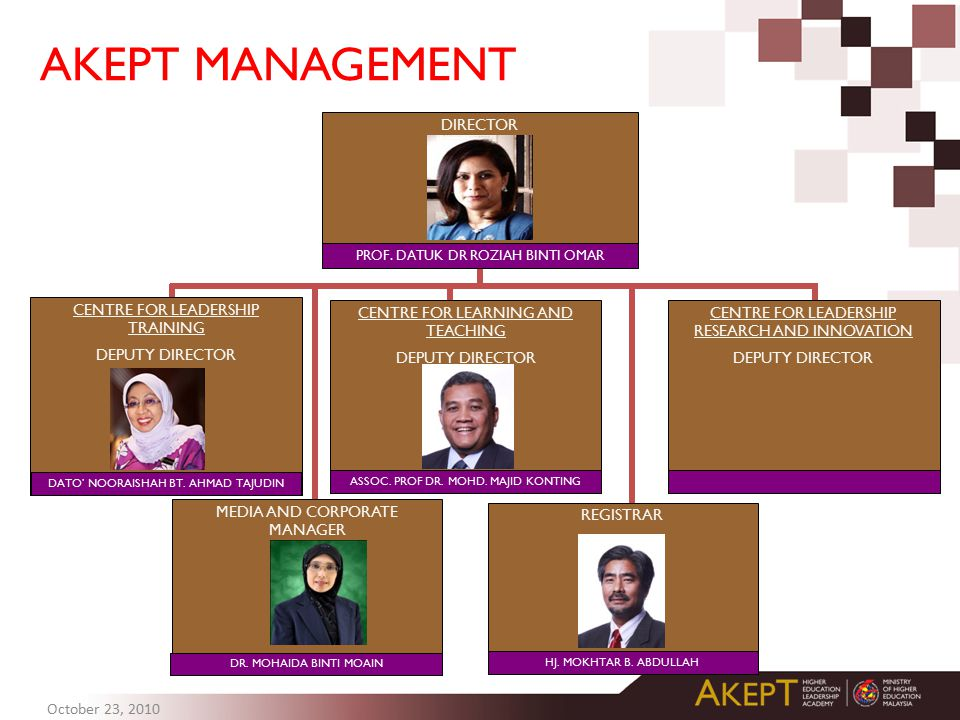 AKEPT MANAGEMENT DIRECTOR CENTRE FOR LEADERSHIP TRAINING