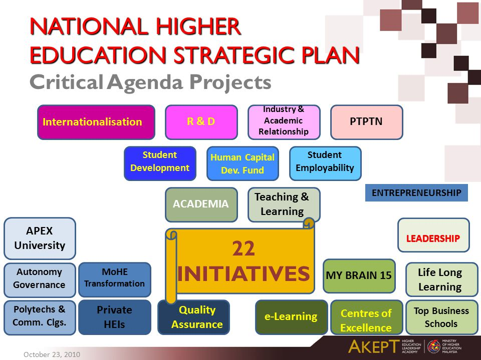 NATIONAL HIGHER EDUCATION STRATEGIC PLAN Critical Agenda Projects