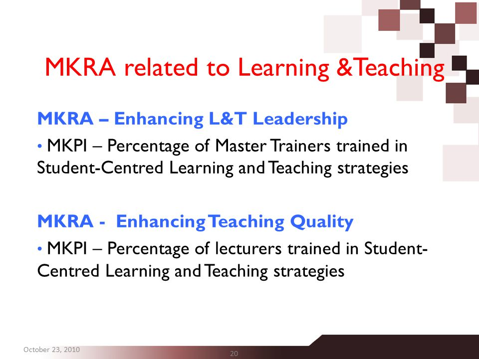 MKRA related to Learning &Teaching