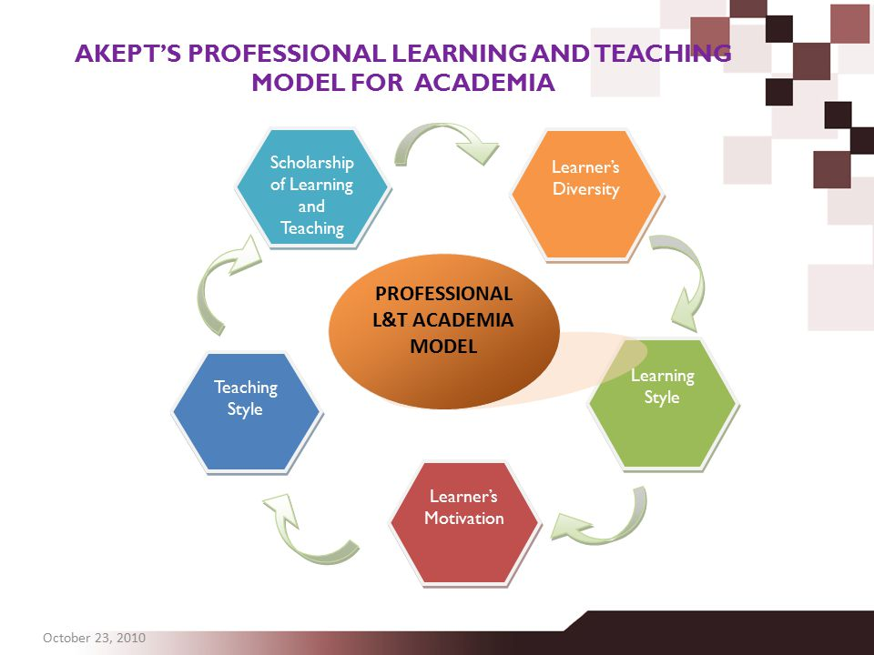 AKEPT'S PROFESSIONAL LEARNING AND TEACHING