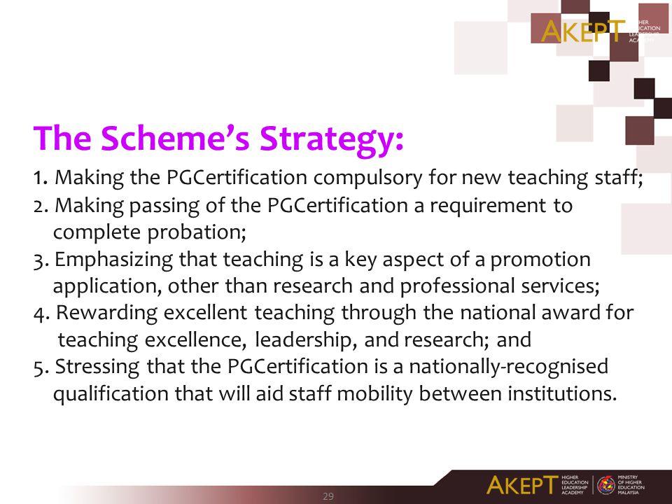 The Scheme's Strategy: 1