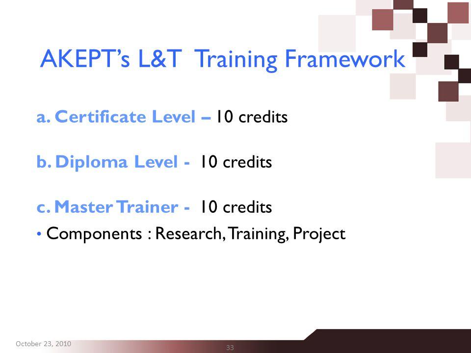 AKEPT's L&T Training Framework
