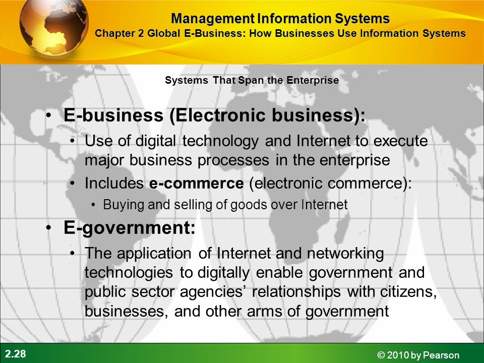 E-business (Electronic business):