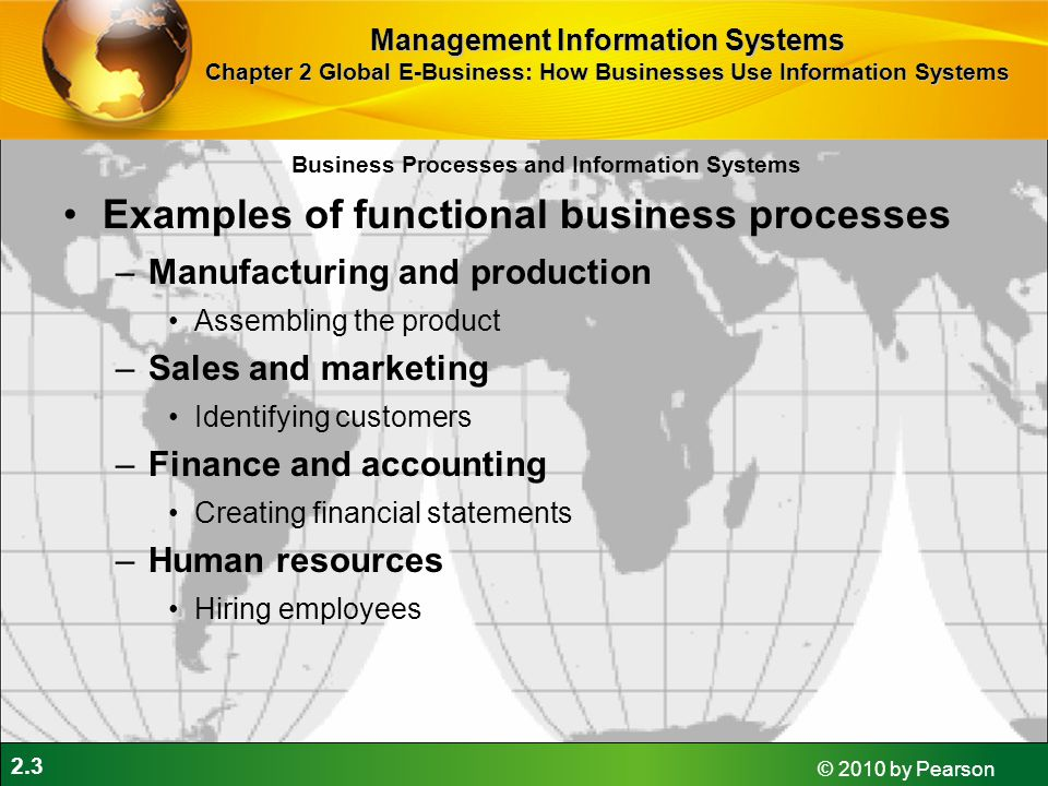Global E Business How Businesses Use Information Systems