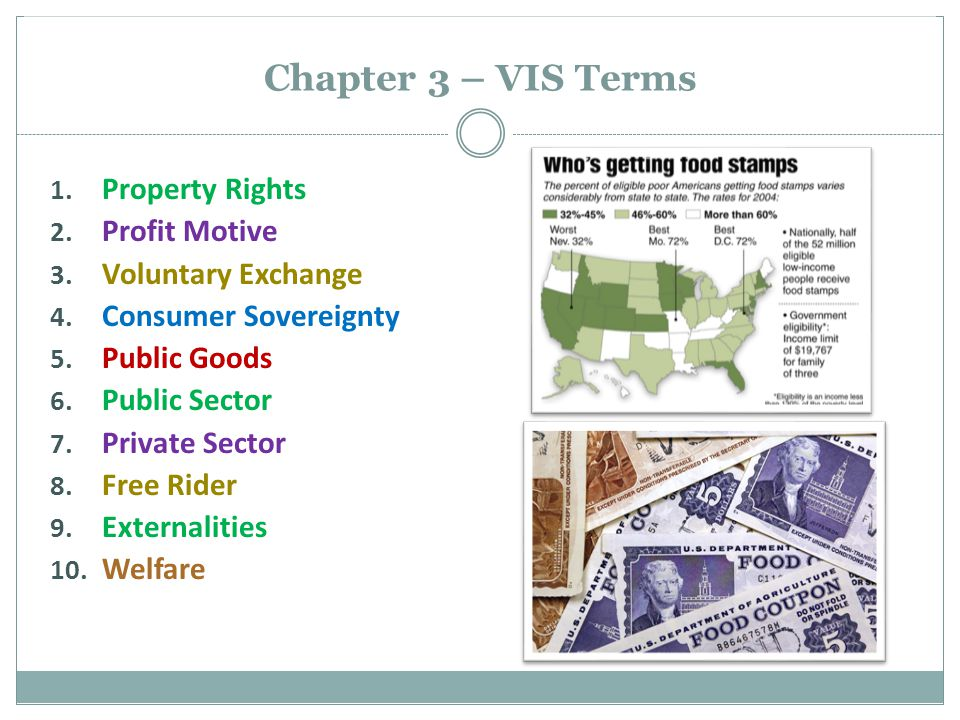 Chapter 3 – VIS Terms Property Rights Profit Motive Voluntary Exchange