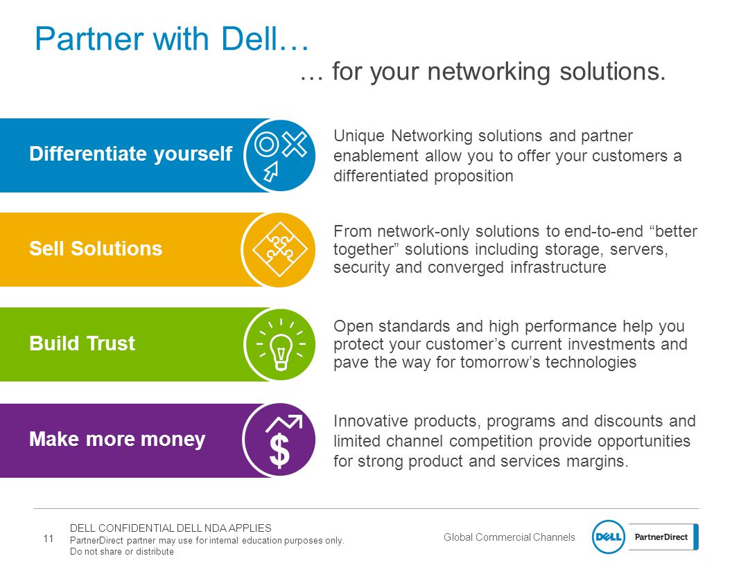 Partner with Dell… … for your networking solutions.