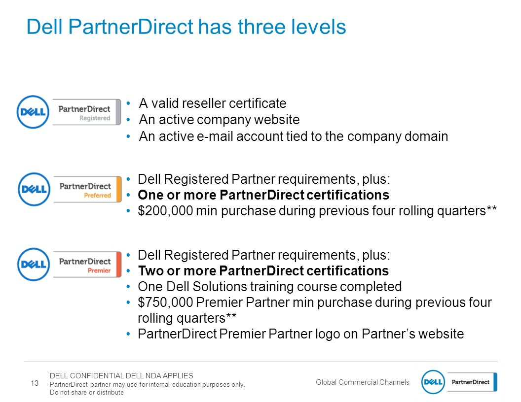Dell networking partner with us ppt download 13 dell partnerdirect has three levels a valid reseller certificate xflitez Images