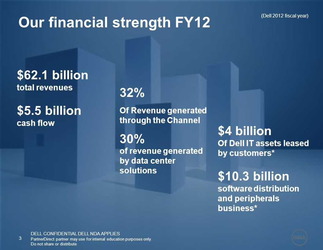 Our financial strength FY12