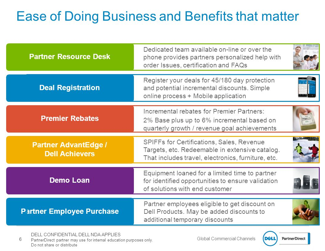 Ease of Doing Business and Benefits that matter