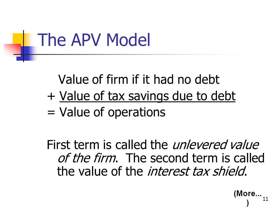 The APV Model Value of firm if it had no debt
