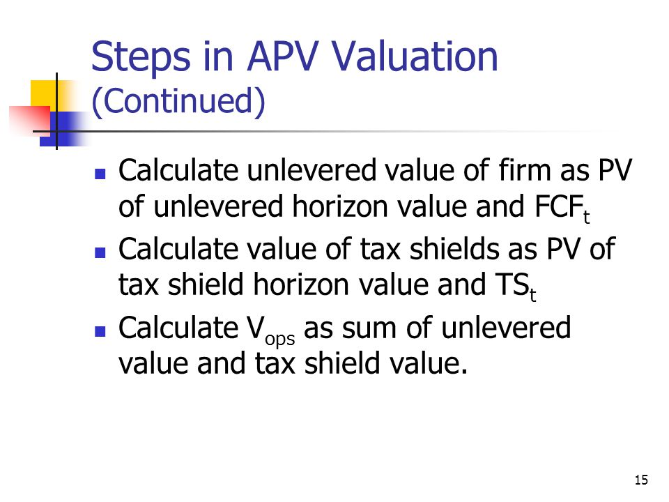 Steps in APV Valuation (Continued)
