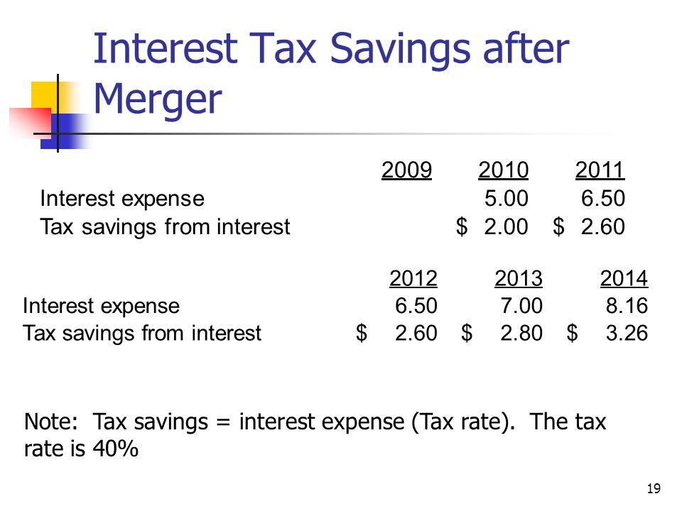 Interest Tax Savings after Merger