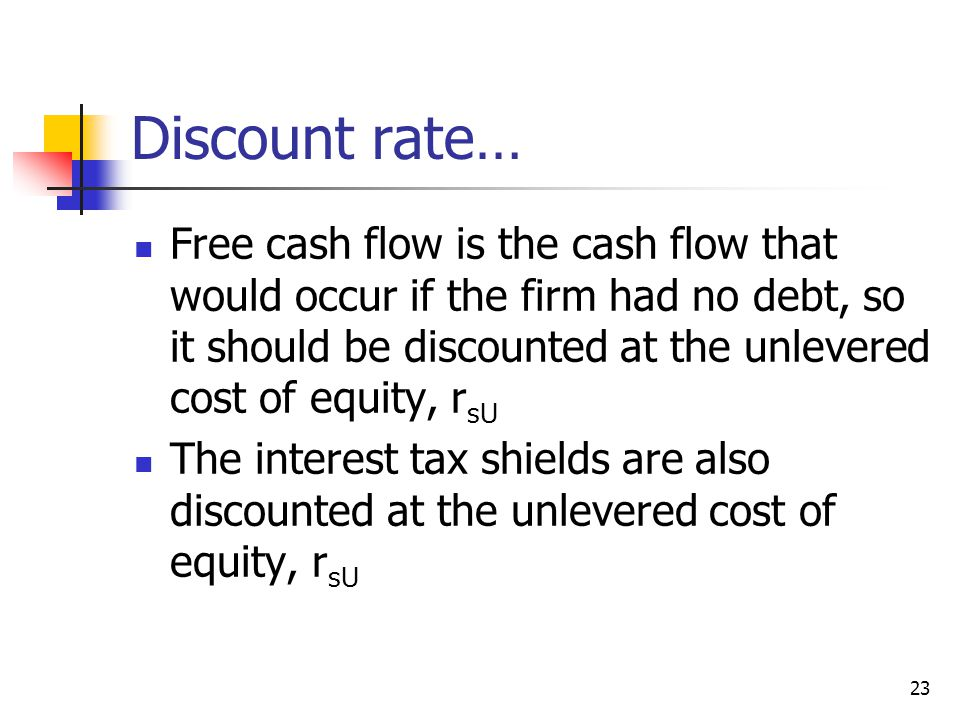 Discount rate…