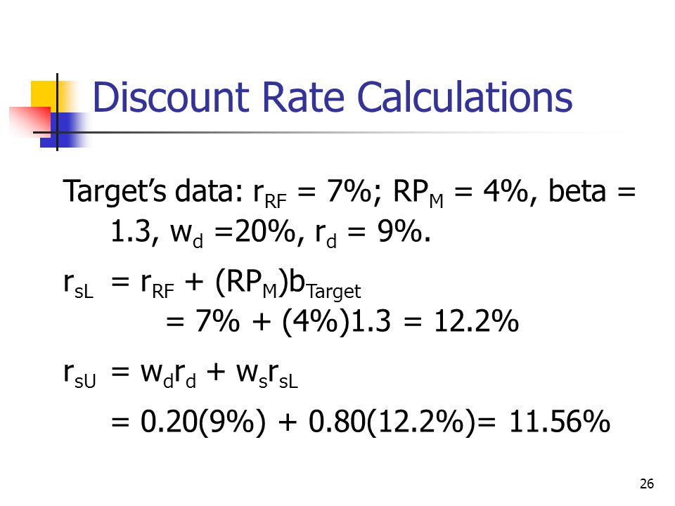 Discount Rate Calculations