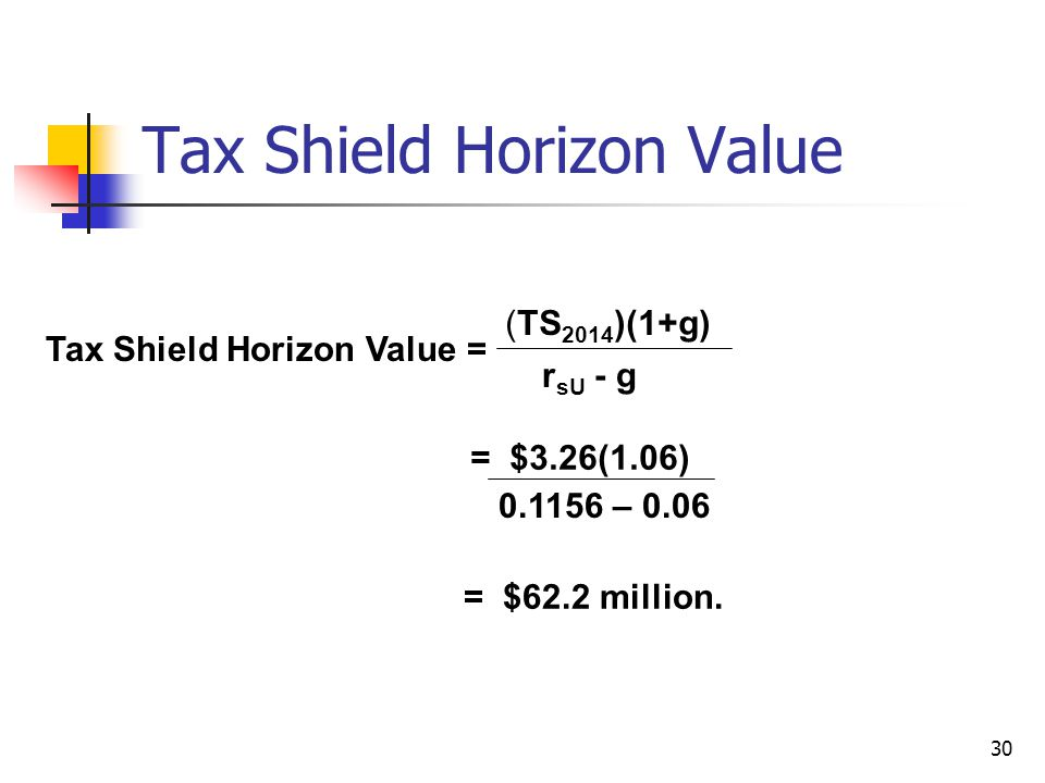 Tax Shield Horizon Value