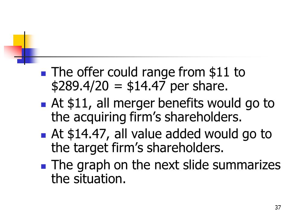 The offer could range from $11 to $289.4/20 = $14.47 per share.