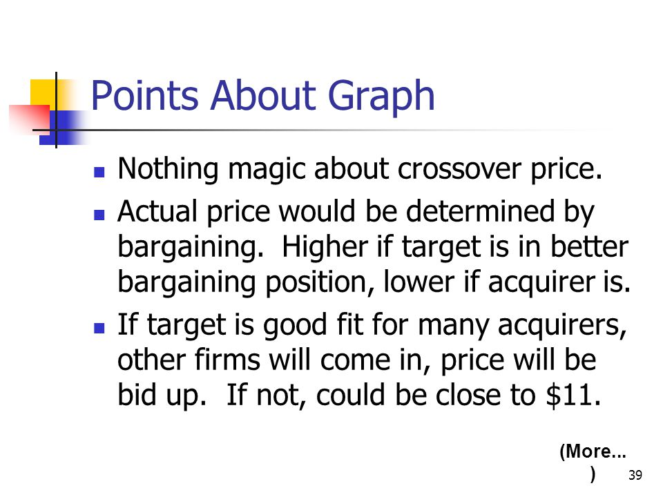 Points About Graph Nothing magic about crossover price.