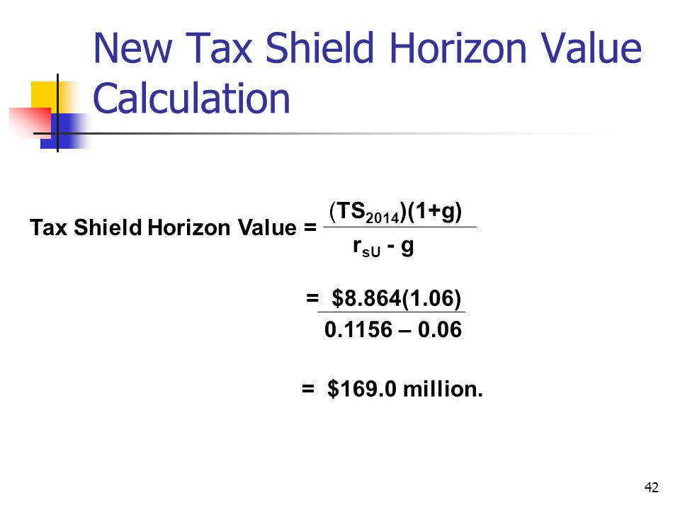 New Tax Shield Horizon Value Calculation