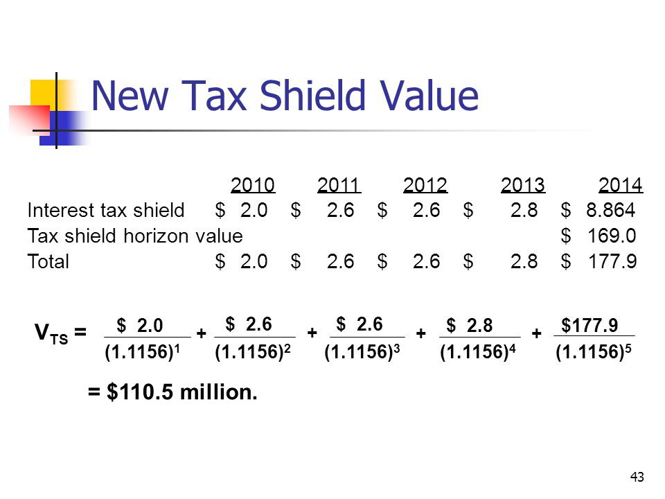 New Tax Shield Value VTS = = $110.5 million. 2010 2011 2012 2013 2014