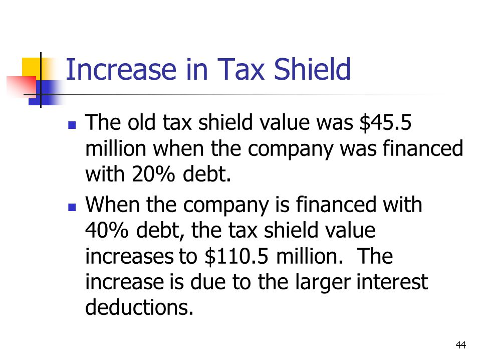 Increase in Tax Shield The old tax shield value was $45.5 million when the company was financed with 20% debt.