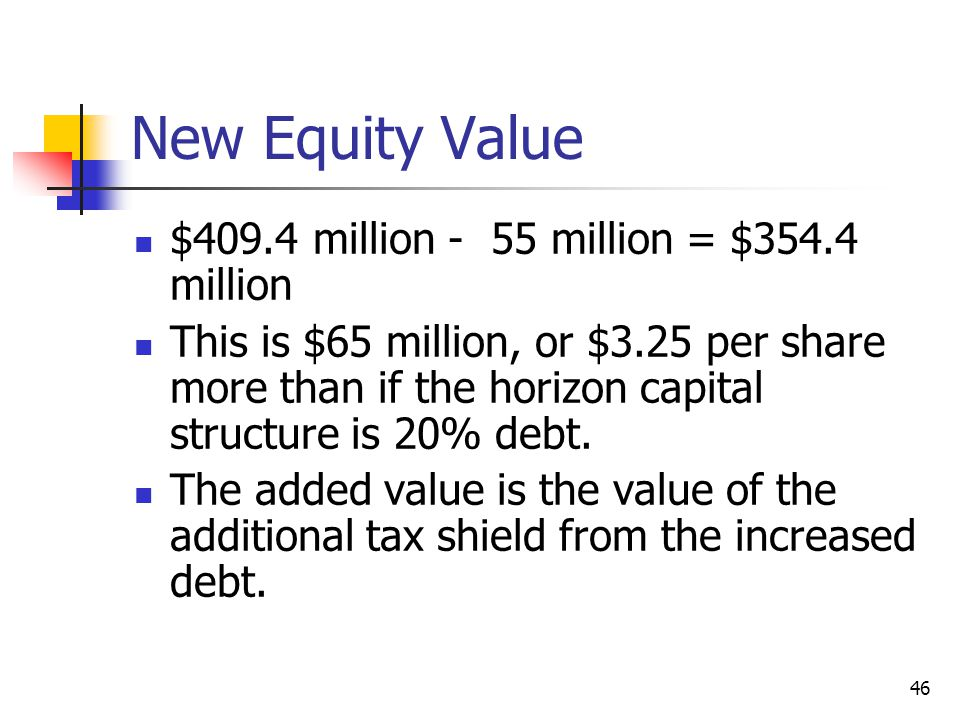 New Equity Value $409.4 million - 55 million = $354.4 million