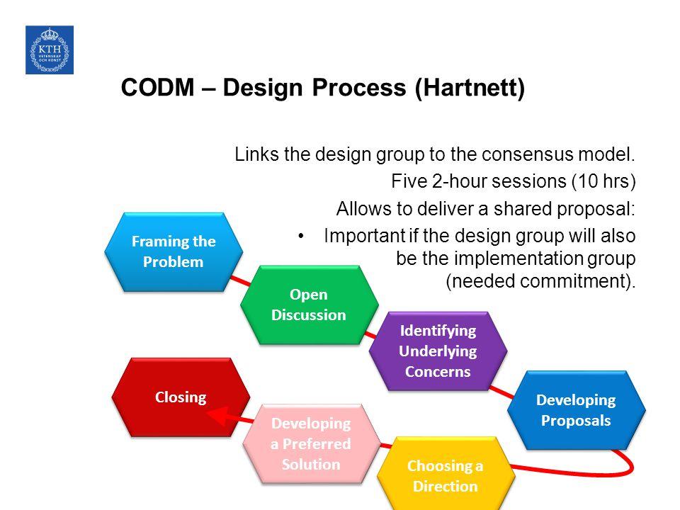 CODM – Design Process (Hartnett)