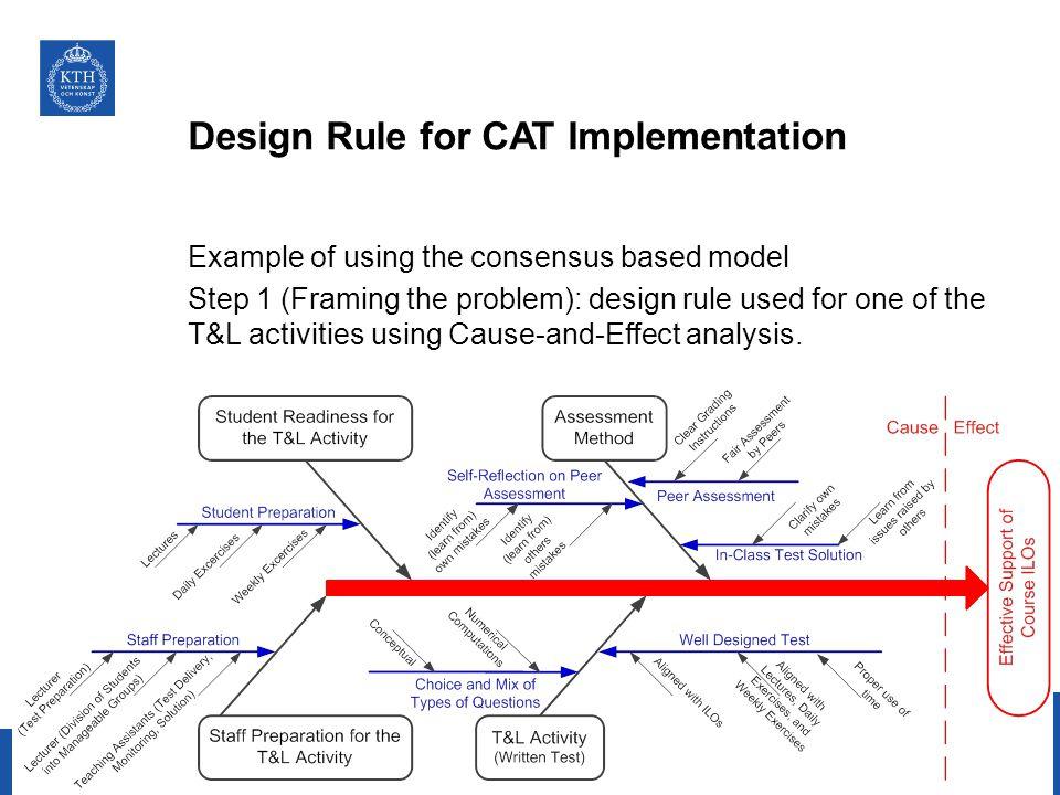 Design Rule for CAT Implementation