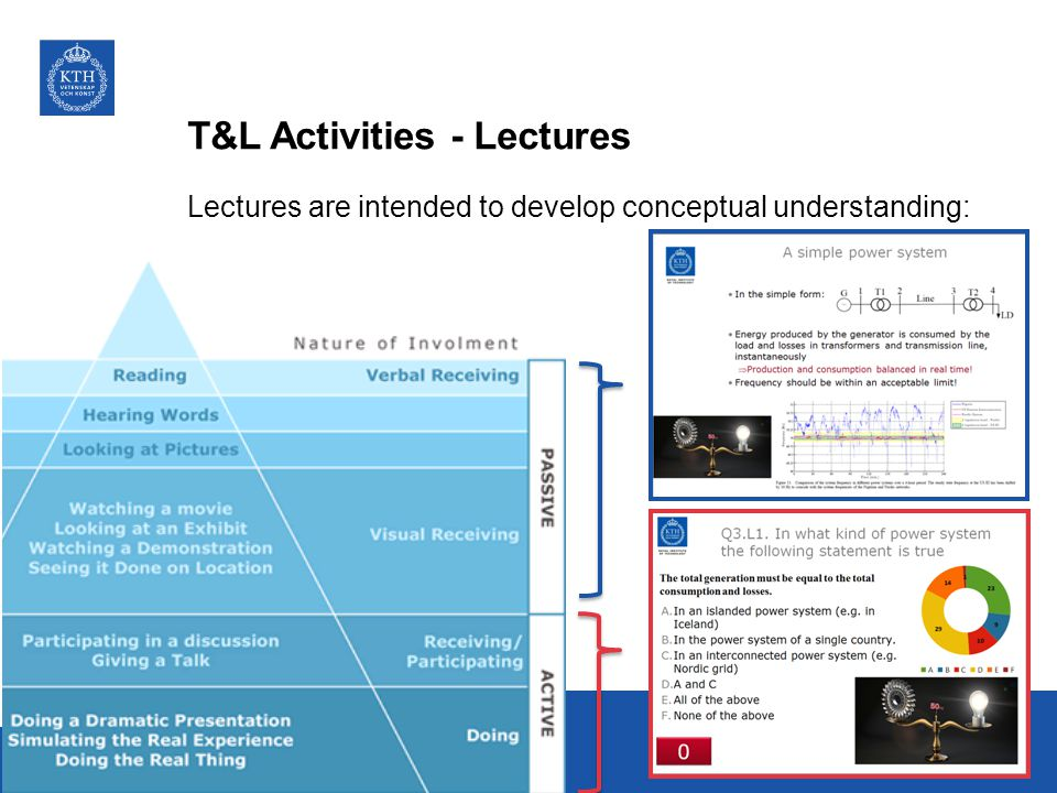 T&L Activities - Lectures